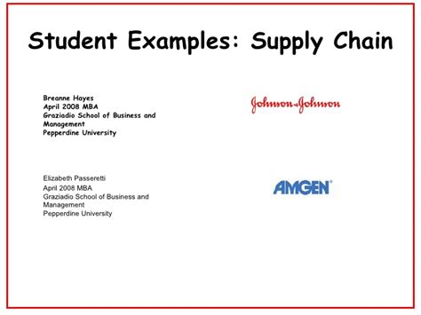 Supply Chain Management Notes For Mba Students by Value Chain