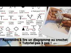comment lire un diagramme au crochet pour amigurumi 1000 images about crochet on drops design