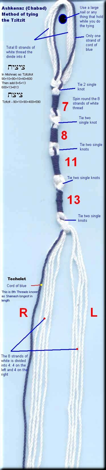 how to tie the tzitzit hyakinthinos tefillin about tallit