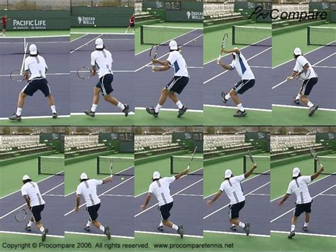 backhand swing related keywords suggestions for tennis techniques