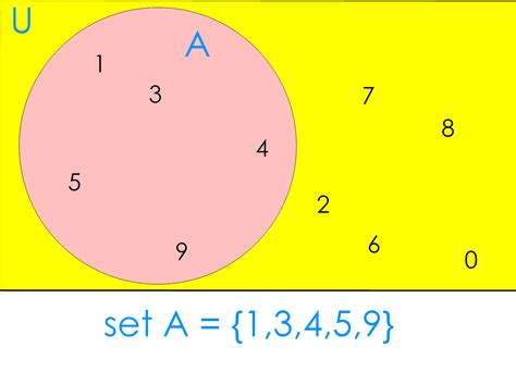 how to solve 3 set venn diagrams venn diagram calculator solver image collections how to guide and refrence