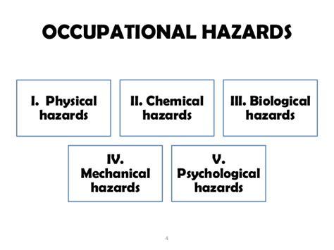 Occupational Hazard by Occupational Hazards