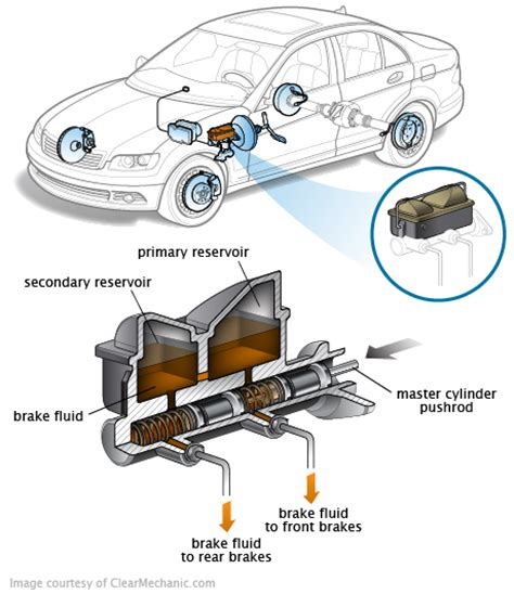 repair anti lock braking 2002 hyundai accent windshield wipe control brake fluid