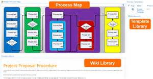 process map templates another great feature of sharepoint 2010 visio services
