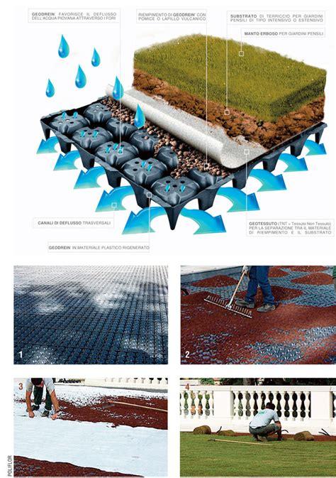 sezione tetto giardino come realizzare un tetto verde bricoportale fai da te e