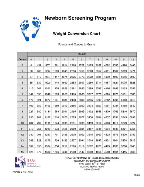 Kitchen Conversion Grams To Ounces 8 Best Images Of Grams To Ounces Printable Conversion