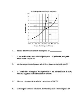 phase diagram worksheet 2 answers phase diagram worksheet by mj teachers pay teachers