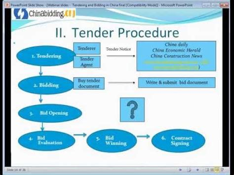 bid in webinar the tendering and bidding process in china