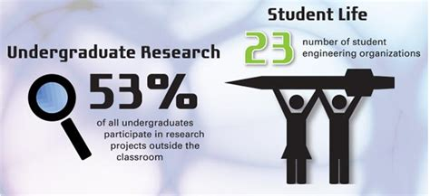 Vanderbilt Mba Program Underbrad by Undergraduate Academics School Of Engineering