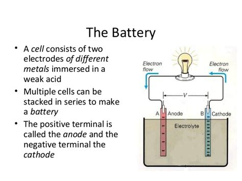 what is the difference between a battery and a resistor in an electrical circuit what is the difference between a battery and a resistor 28 images fuel cell technology and