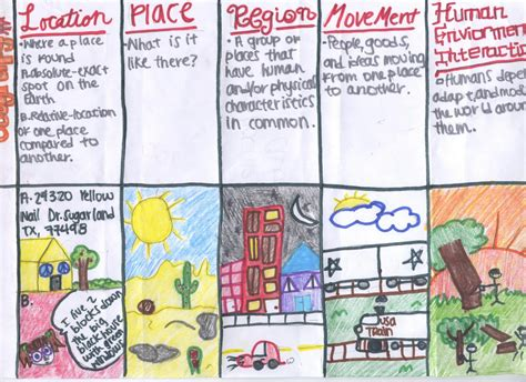 Five Themes Of Geography Book Project | 5 themes of geography projects gms 6th grade social