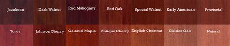 interior 6 panel mahogany doors for sale in south carolina and north carolina nicksbuilding com