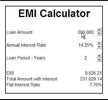 housing loan emi calculation formula housing loan emi calculation formula 28 images emi calulation method gmailinside