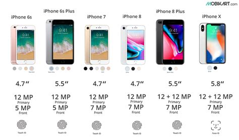 apple iphone  iphone   price  india release