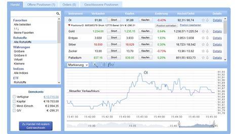 bank software kostenlos trading software kostenlos deutsche bank broker