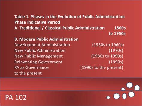 better governance better governance of government programs