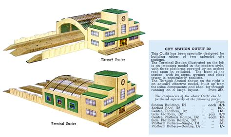 City Awning Kings Cross City Station D2 Wooden Hornby Dublo