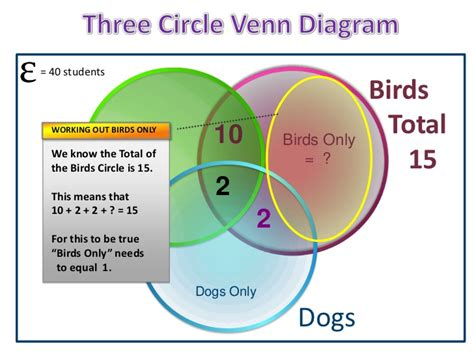 3 circle venn diagram solver venn diagram probability image collections how to guide and refrence