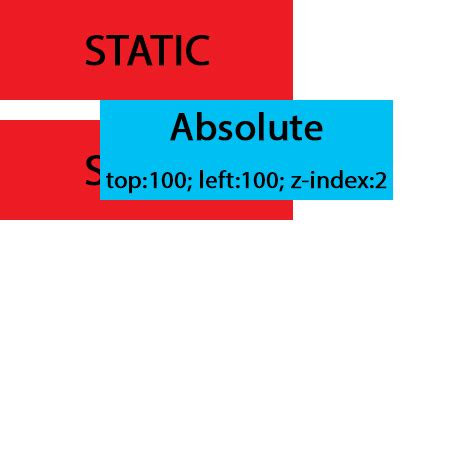 div position fixed what s the difference between static relative absolute