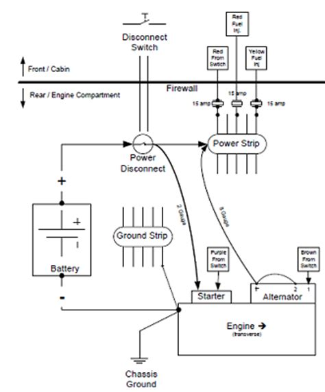 francis wiring diagram free engine image for