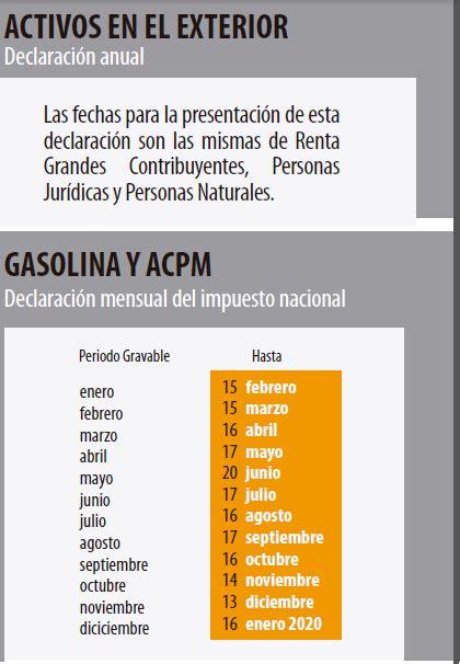 calendario tributario  dian fechas  plazos  declarar impuestos colombia