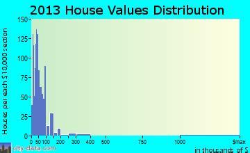 bakerhill alabama al 36027 profile population maps real estate averages homes