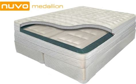 select comfort mattress prices my notezs giovanna compare products