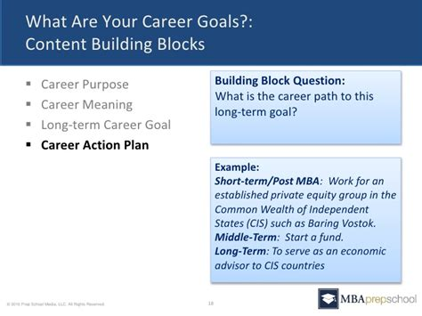 What Career Path For Mba by Five Questions You Must Answer In Your Mba Application