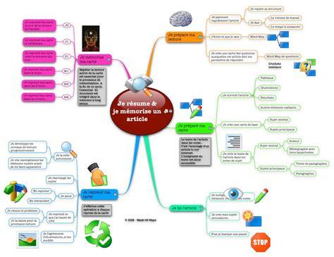 Resume D Un Livre by Exemples De Cartes Mentales Pour R 233 Sumer Un Livre Etc