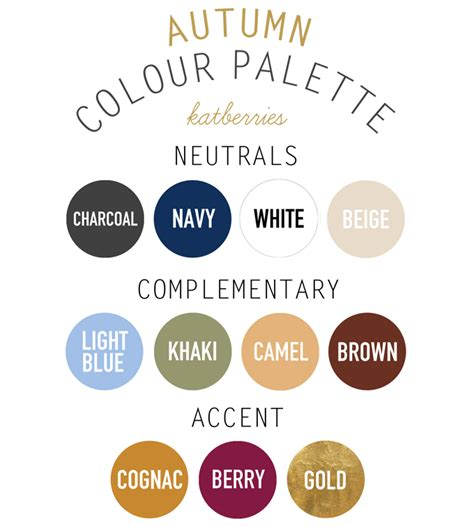 Wardrobe Color Palette by Katberries Step 4 Colour Palette 5 Steps To A Capsule