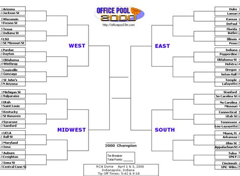 ncaa march madness bracket office pool tournament