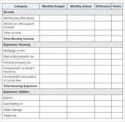 printable household budget template search results for monthly personal budget spreadsheet