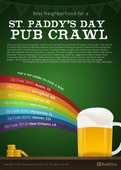 s day neighborhood best neighborhoods for a st paddy s day pub crawl