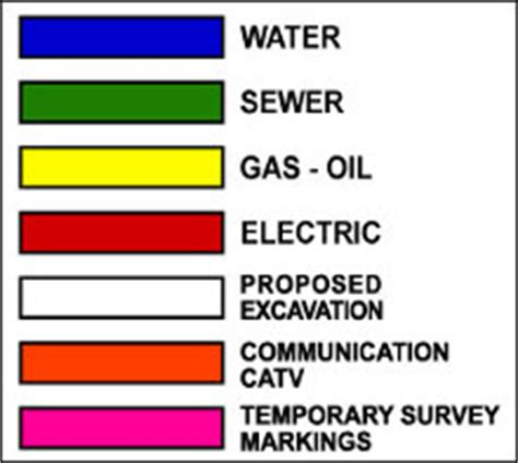 utility marking colors utilities home