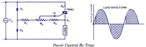 transorb diode function shockley diode datasheet 28 images basic triac scr projects circuits tutorial diode iv