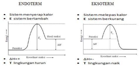 Termometer Batang triar s 2013