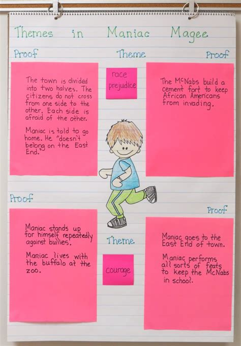 homosexual themes in literature maniac magee book units teacher