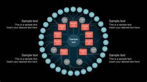 circular organizational chart template editable circular org chart slidemodel