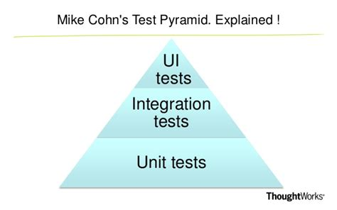 test ita refactoring legacy code driven by tests ita