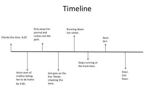 mother teresa timeline biography draft 4 planning storyboard and timeline
