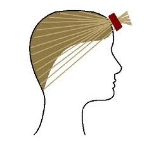 diy cut your hair in layers upside down 25 best ideas about cut your own hair on pinterest cut