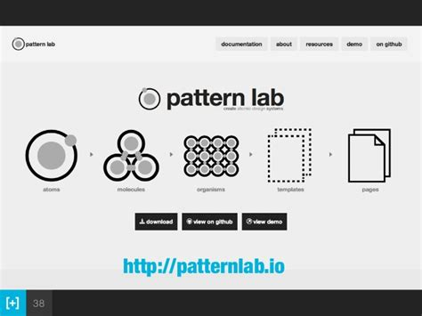 pattern lab javascript atomic design die einheit von frontend und design im rwd