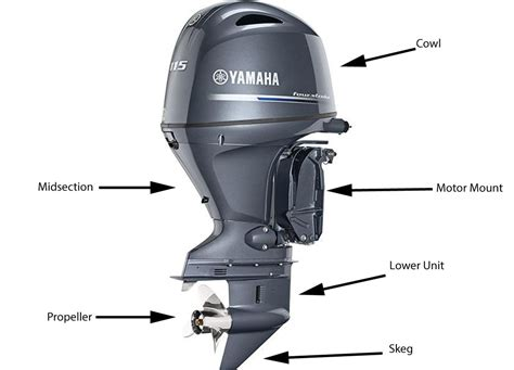 marine engines and power systems the basics behind what - Yamaha Boat Engine Cost