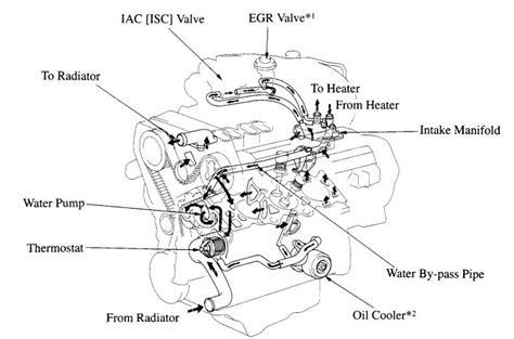 knock sensor wiring diagram mitsubishi knock free engine