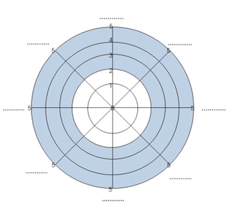 blank performance profile wheel template balance wheel take ten minutes to assess your work balance that career