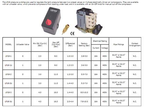 lefoo pressure switch wiring diagram 36 wiring diagram