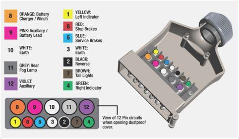 7 pin flat trailer diagram somurich
