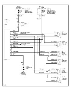 in need of radio wiring diagram for 2003 kia fixya