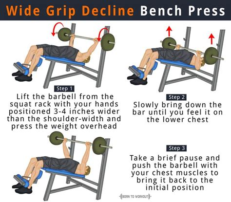wide grip decline bench press decline barbell bench press forms benefits muscles worked