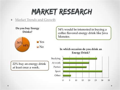 energy drink you to be 18 to buy market research energy